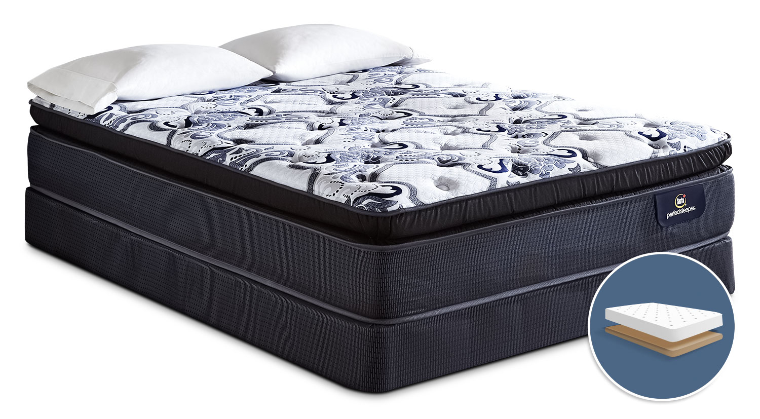 Serta Indiana Super Pillow Top Plush Low Profile King Mattress Set United Furniture Warehouse