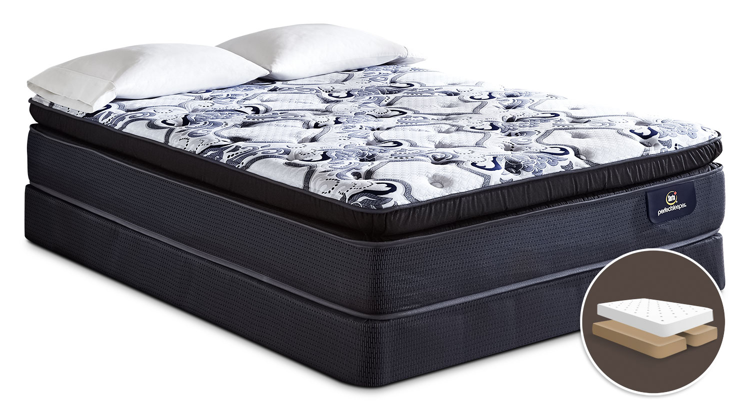 Mattresses and Bedding - Serta Indiana Super Pillow-Top Plush Split Queen Mattress Set