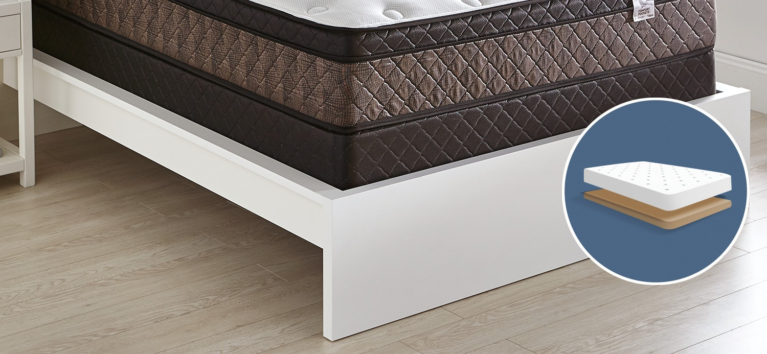 Mattresses and Bedding - Springwall 2017 Low-Profile Queen Boxspring