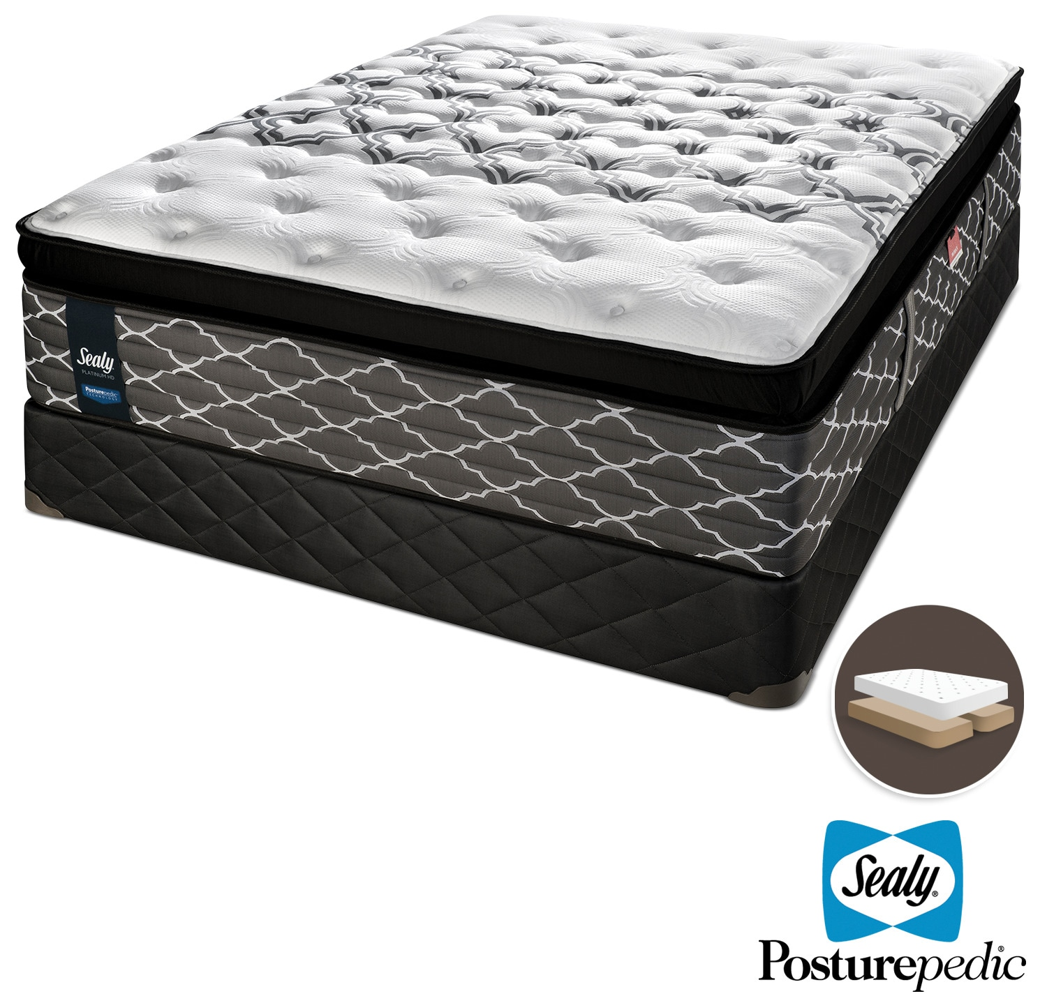 Mattresses and Bedding - Sealy Endless Night Hybrid Cushion Firm Queen Mattress and Split Boxspring Set