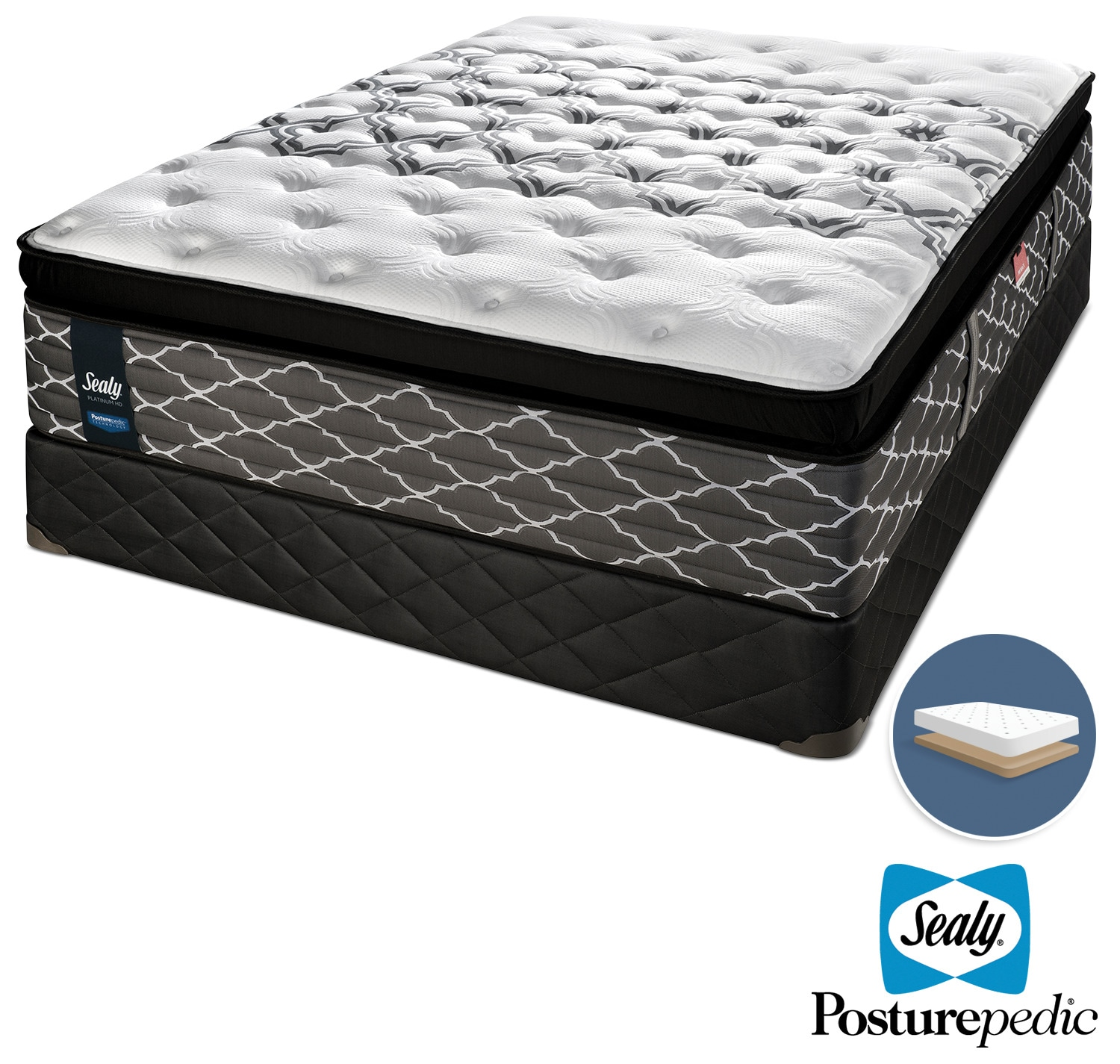 Sealy Endless Night Hybrid Cushion Firm Queen Mattress and Low-Profile Boxspring Set