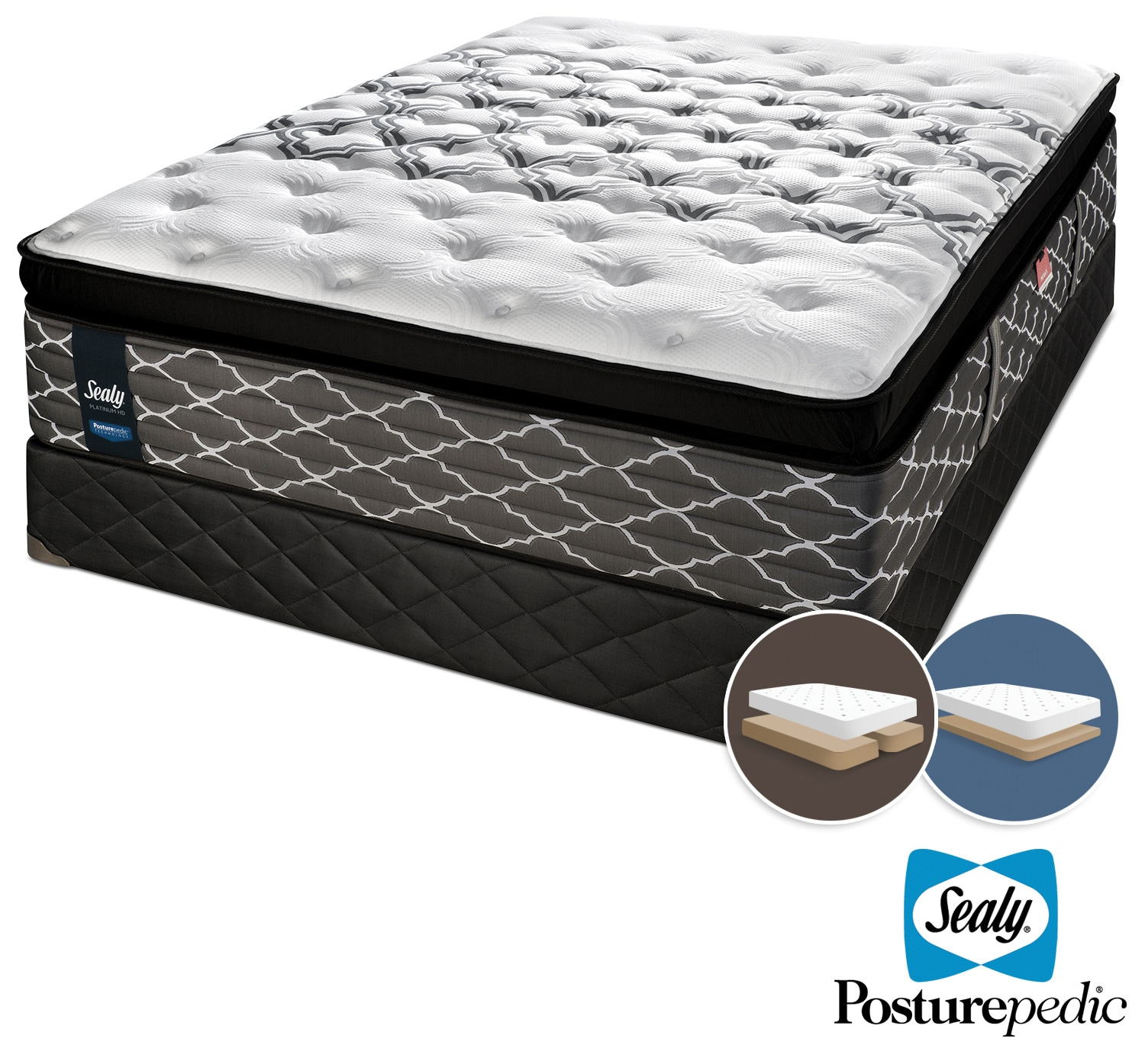 Mattresses and Bedding - Sealy Endless Night Hybrid Cushion Firm King Mattress and Low-Profile Split Boxspring Set