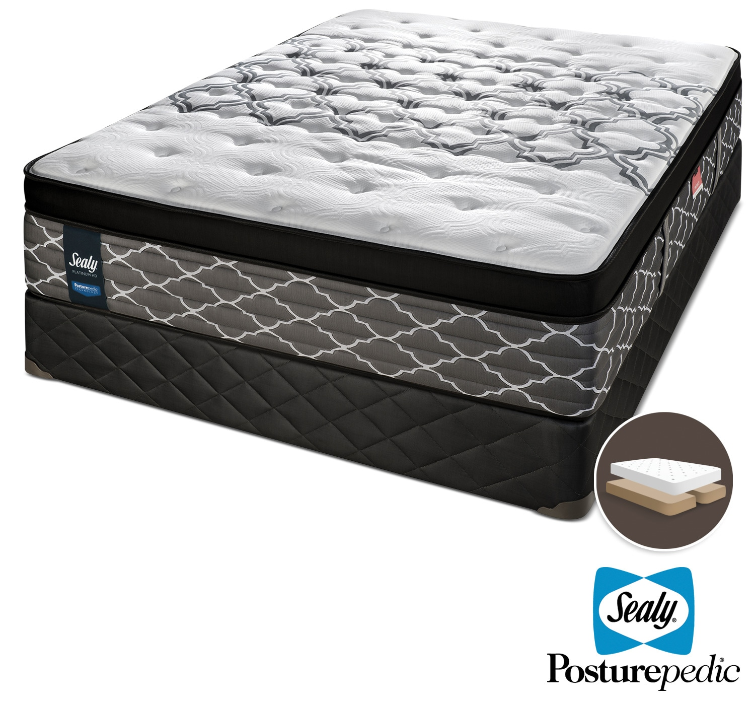 Sealy Dreamy Night Hybrid Firm King Mattress And Split