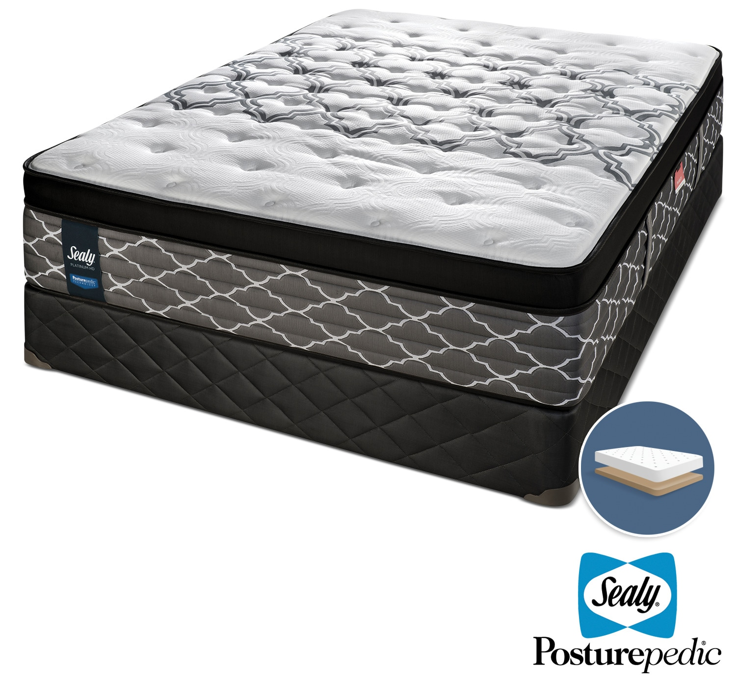 Mattresses and Bedding - Sealy Dreamy Night Hybrid Firm Queen Mattress and Low-Profile Boxspring Set