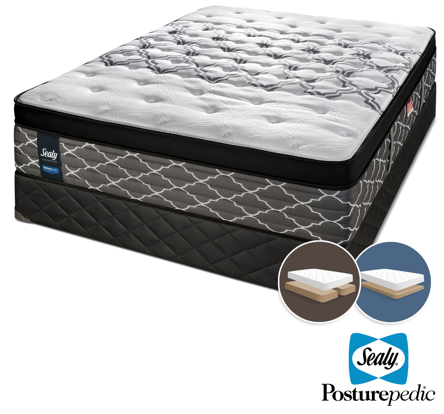 Sealy Dreamy Night Hybrid Firm King Mattress and Split Low-Profile Boxspring Set