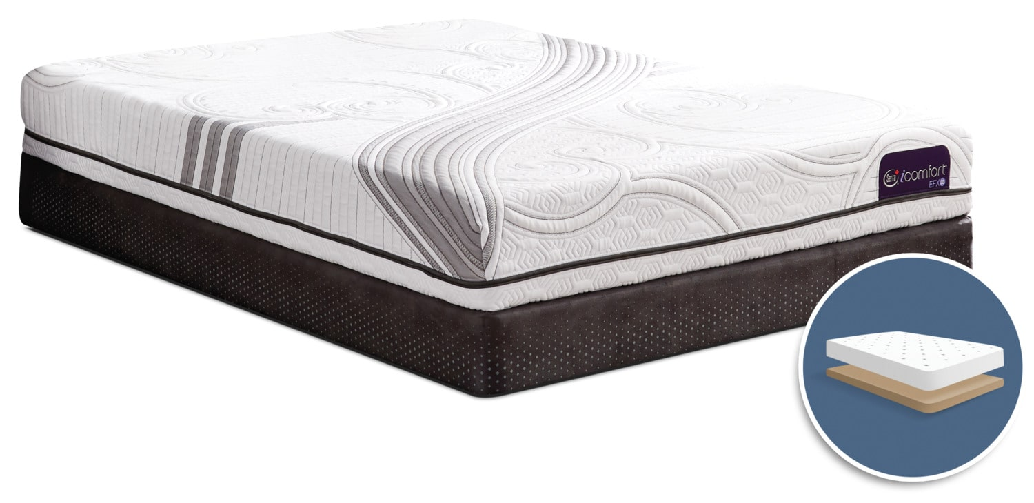 Serta iComfort® Incredible Tight-Top Low-Profile Queen Mattress Set