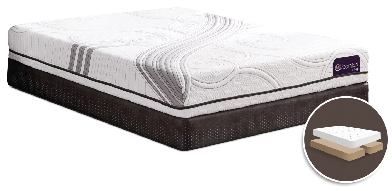 Serta Icomfort Incredible Tight Top Split Queen Mattress Set The Brick