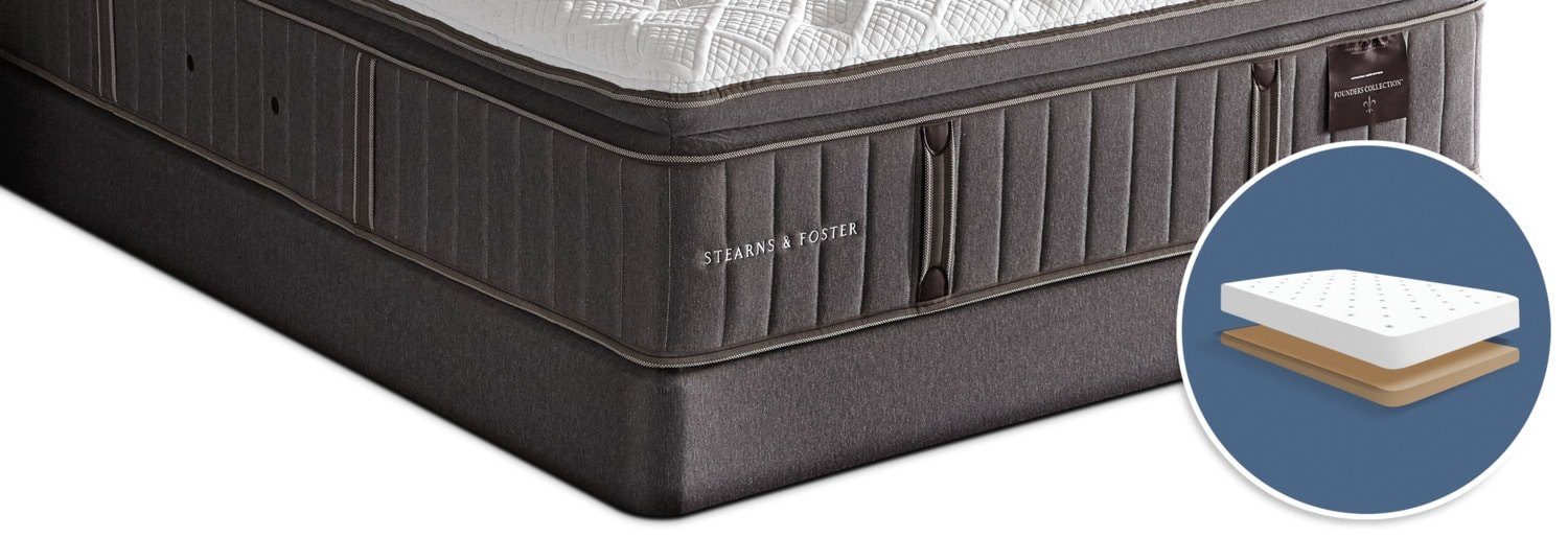 Mattresses and Bedding - Stearns and Foster 2017 Low-Profile Full Boxspring