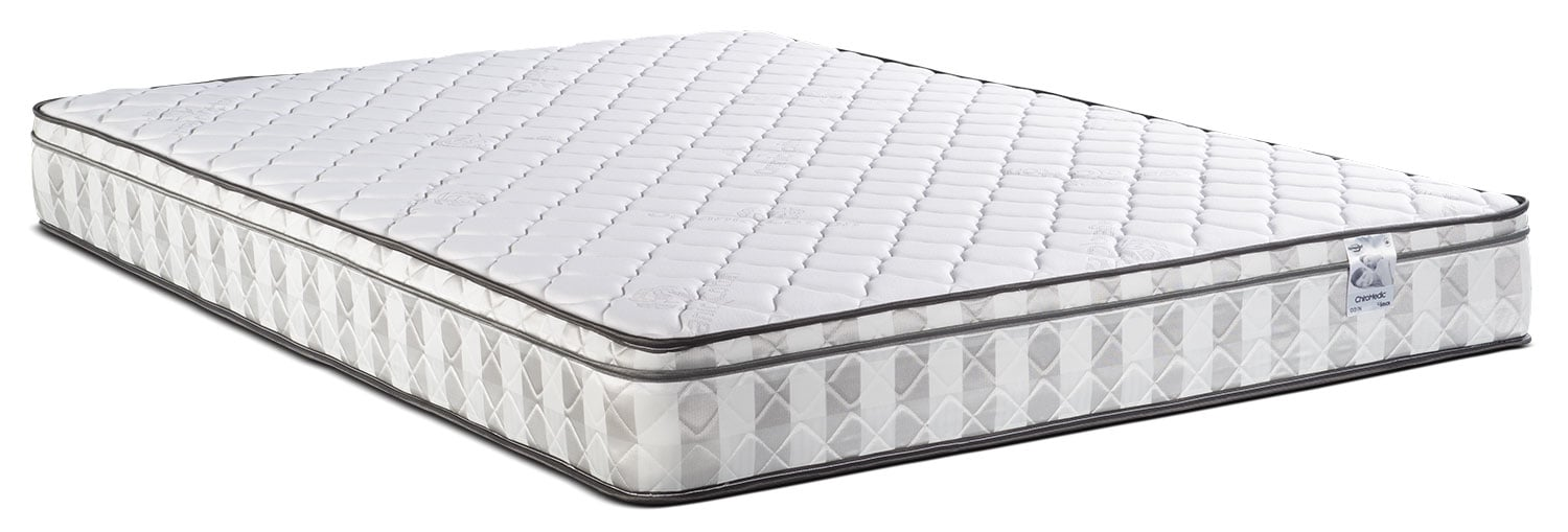Springwall Odin 2 Euro-Top Firm Full Mattress