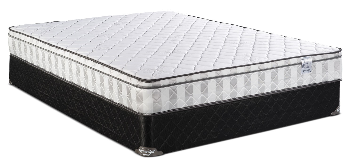 Mattresses and Bedding - Springwall Odin 2 Euro-Top Firm Queen Mattress Set