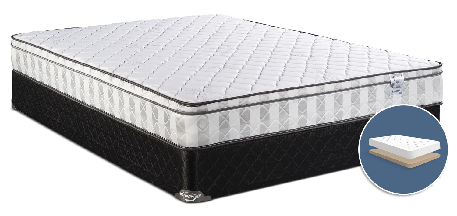 Springwall Odin 2 Euro-Top Firm Low-Profile Full Mattress Set