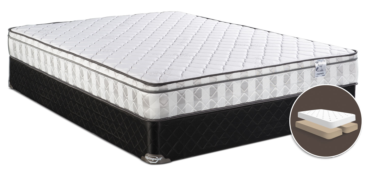 Springwall Odin 2 Euro-Top Firm Split Queen Mattress Set