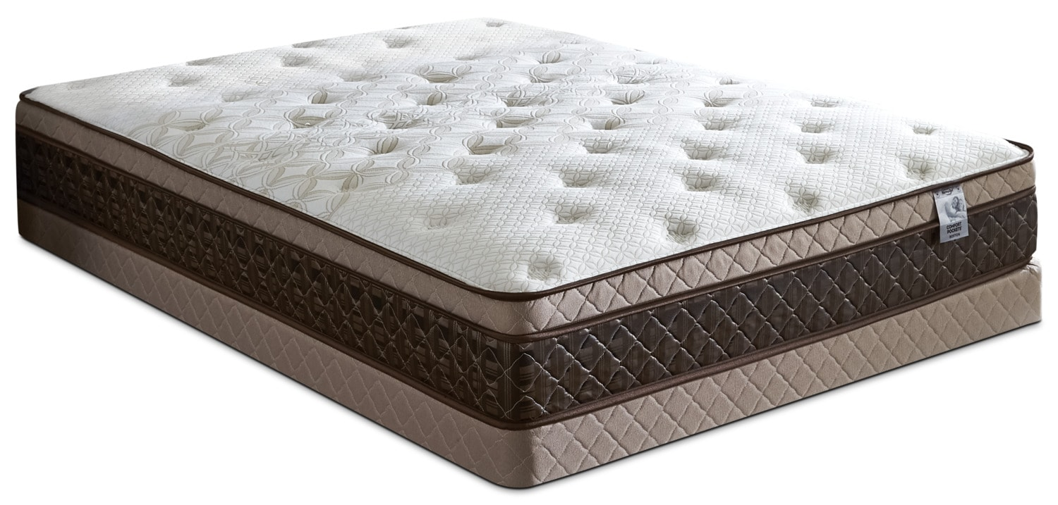 Springwall Comfort Pockets® Boston Euro-Top Queen Mattress Set