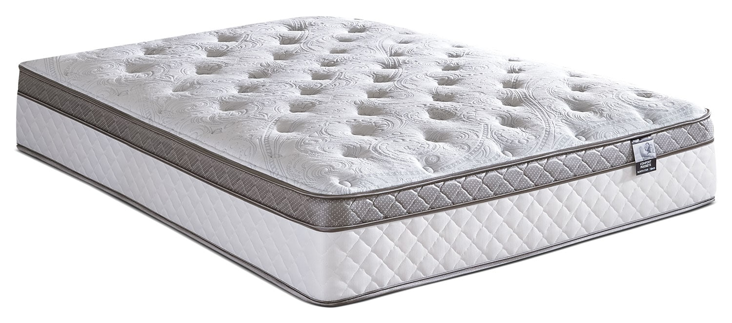 Springwall Northstar Euro-Top Firm Queen Mattress