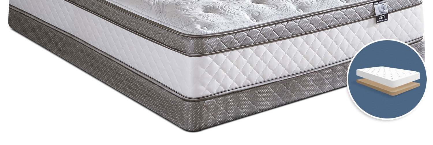 Springwall Northstar Low-Profile Twin Boxspring