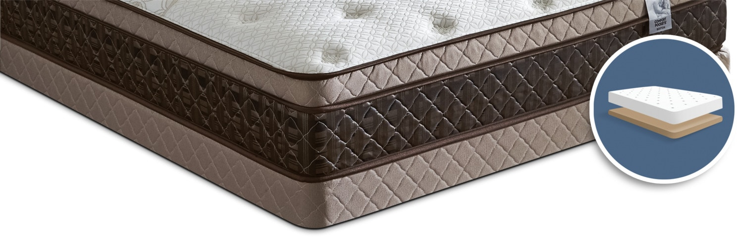 Springwall Boston Low-Profile Queen Boxspring