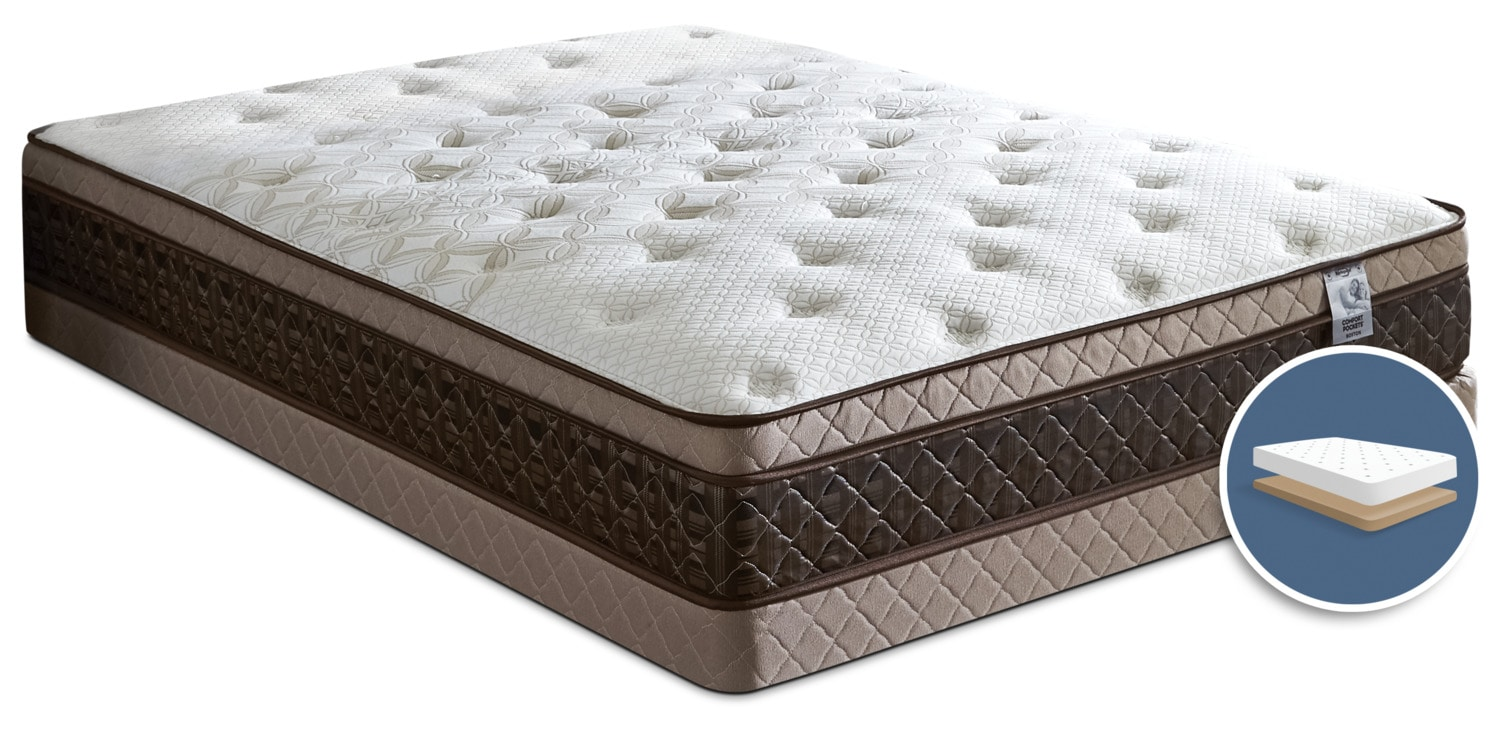 Springwall Comfort Pockets® Boston Euro-Top Low-Profile Full Mattress Set