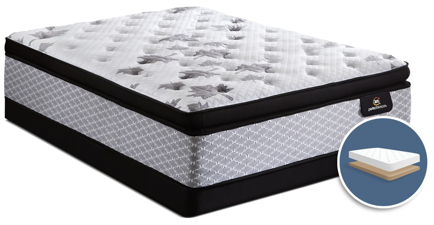 Serta Canada 150 Super Pillow-Top Luxury Firm Low-Profile Full Mattress Set
