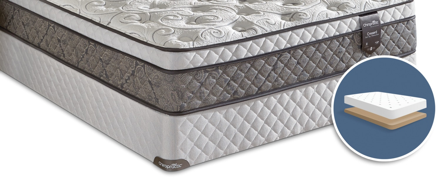 Springwall Crescent Low-Profile Full Boxspring