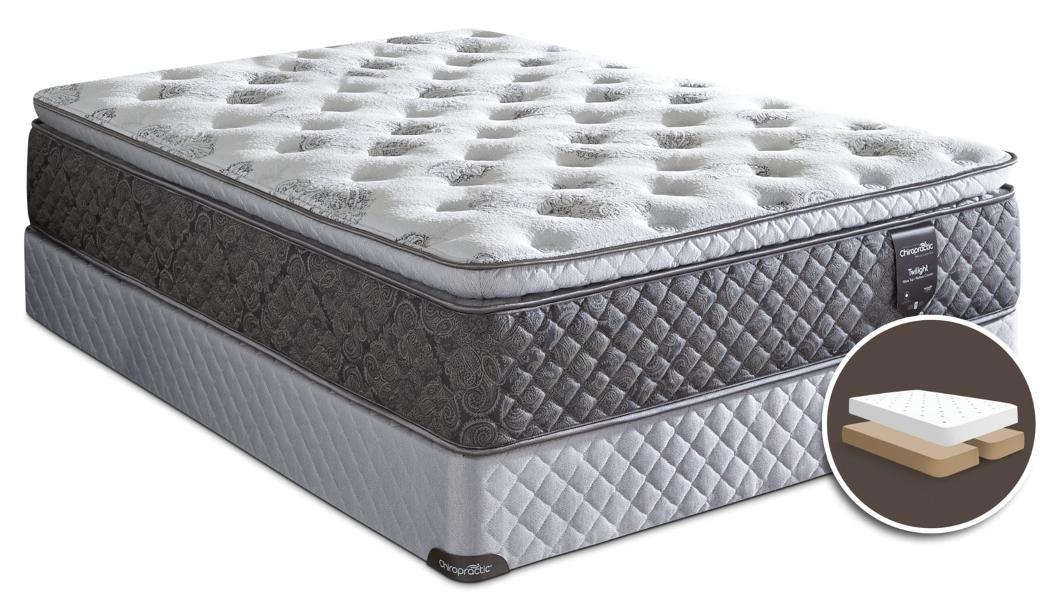 Springwall Chiropractic® Twilight Pillow-Top Luxury Firm Split Queen Mattress Set