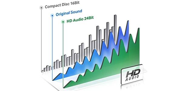 Blu-ray HD audio