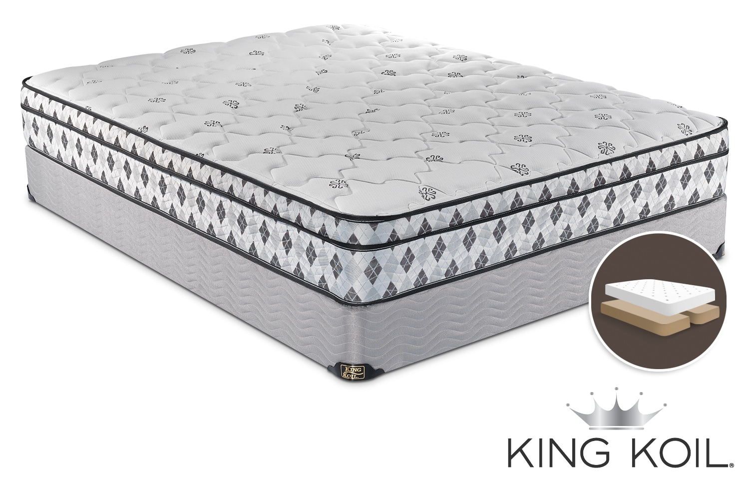 King Koil Heavenly Nights Ens. Matelas/sommier très grand