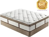 Mattresses and Bedding-Estate  S  Luxury Firm Euro Pillow Top Queen Mattress/Boxspring Set