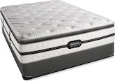 Mattresses and Bedding-Riverton Plush PT Queen Mattress/Foundation Set